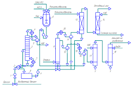 Курсовая работа производство изопропилбензола Инженерная  Курсовая работа производство изопропилбензола