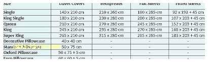 Single Size Duvet Measurements Home Decorating Ideas