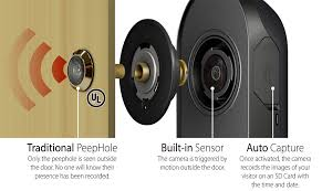 best front door cameraFantastic Front Door Peephole Camera On Wow Home Designing Ideas