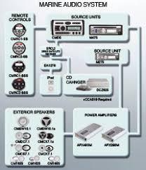 CMD5_System_S8 clarion u s a cmd5 on clarion cmd5 wiring harness