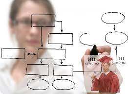 База готових робіт знайти свою роботу купити готову дипломну роботу