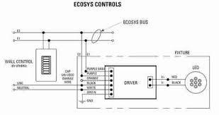 lutron ballast wiring diagram hd3t832gu310 wiring diagram library lutron ecosystem ballast wiring diagram wiring diagrams s2l lutron dimmer switch wiring diagram linode lon clara