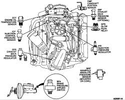 senor 6 4 powerstroke engine diagram wire get free image about 6 0 Powerstroke Wiring Harness Diagram senor powerstroke engine diagram description name 97underhoodsensors jpg views 53878 size 87 9 kb 6.0 Powerstroke FICM Relay Location
