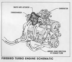 1980 pontiac firebird trans am head gasket turbo