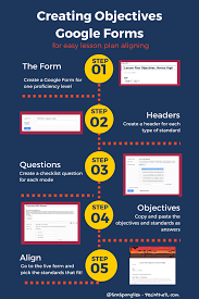 Lesson Planning With Google Form Objectives | Pbl In The Tl