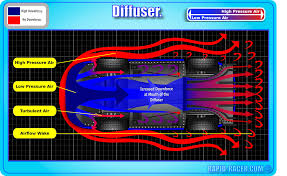 nascar wiring diagram wiring diagram related posts to nascar wiring diagram