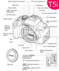 canon rebel t5i t6i operating guide help wiki t5i diagrams