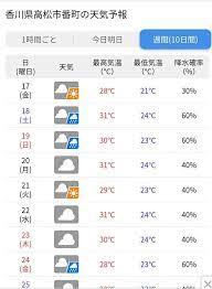 高松 天気 10 日間