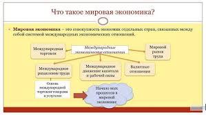 класс Обществознание Мировая экономика Часть Мировая  Обществознание Мировая экономика Часть 1