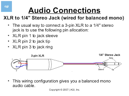xlr jack wiring diagram the wiring diagram microphone wiring diagrams 1 4 plug to xlr microphone wiring diagram