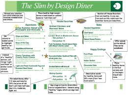 Make A Menu For A Restaurant The Science Of Menu Design How Restaurants Can Make You