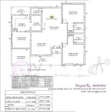 inspirational house plan and elevation in kerala style and style house plans and elevations free new