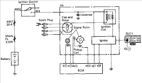 toyota distributor wiring wiring diagram features what does each wire from the distributor do an ignition system toyota electronic distributor wiring diagram