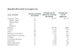 Compensation Package Template Remuneration Package Template