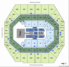 Bankers Fieldhouse Concert Seating Chart Explanatory Bankers Fieldhouse Seating Chart For Bankers