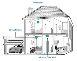 Image result for locations smoke alarms