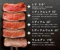 ステーキ 焼き 方