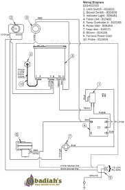 empyre elite xt 100 epa outdoor wood boiler furnace by obadiah s wiring diagram