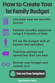 How To Make A Monthly Budget Free Monthly Budget Template Make Your First Budget Now