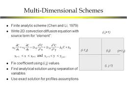 17 multi dimensional
