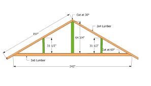 30 Foot Truss Design Carport Trusses Plans Carport Plans Double Carport