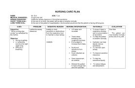 Nanda Nursing Diagnosis Impaired Tissue Integrity Nursing Diagnosis Custom Paper