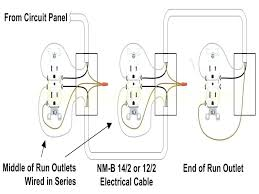 wiring diagram plug outlet best electric plug wiring diagram diagram electric outlet wiring diagram wiring diagram plug outlet electrical outlet wiring diagram in for receptacle inside image free wiring diagram wiring diagram plug outlet