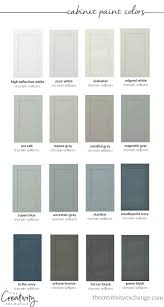 Paint Sheen Chart Sherwin Williams 30 Beautiful Cabinet Paint Colors For Kitchens And Baths