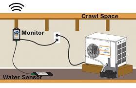 sante fe dehumidifier. Illustration Of A Crawl Space With Santa Fe Advance2 And The Sentry Water Sensor Sante Dehumidifier N