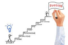 career plan career development plan template
