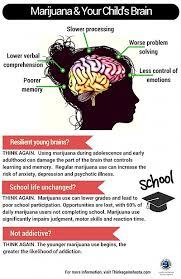 what does marijuana mean
