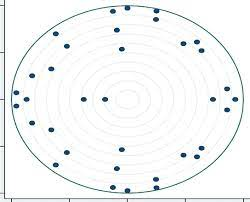 roots of the companion matrix