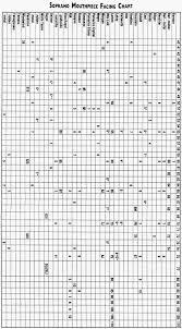 Soprano Saxophone Mouthpiece Comparison Chart Our Store Blazers Blazers