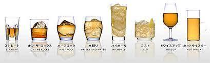 ウイスキー 飲み 方