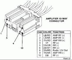 1995 jeep wrangler wiring diagram radio wiring diagram 1995 Jeep Grand Cherokee Wiring Diagram 1995 jeep wrangler radio wiring diagram 1995 jeep grand cherokee wiring diagram