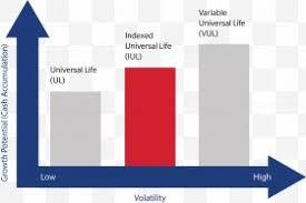 Insurance Group Chart Brand Farmers Insurance Group Organization Trademark Png