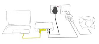 netgear modem wiring diagram wiring diagram inside wiring diagram for netgear wireless router wiring diagram list netgear modem wiring diagram