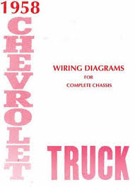 1958 apache wiring diagram just another wiring diagram blog • 1958 chevy truck wiring diagram chevy car parts rh bobschevytrucks com 58 chevy apache 1955 apache