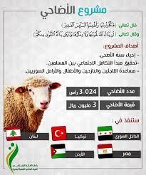 اضاحي العيد | Psd template free, Psd template downloads, Free psd template  download