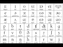 Ipa Chart With Sounds American English American English Phonetics And Phonology Youtube