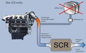 scania abs wiring diagram wiring diagram and schematic design scania abs wiring diagram digital