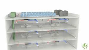 Heat And Cooling Units Building Hvac Systems Concepts Animation Youtube
