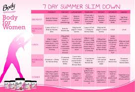 Fitness Diet Chart Healthy Diet Chart For Weight Loss Female Indian Plan