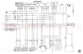 wiring diagram quad electrical work wiring diagram \u2022 Simple Wiring Diagrams at Quadrafire Wiring Diagram