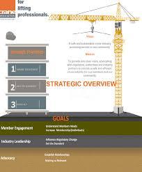 public sitemap about us ociation structure council members