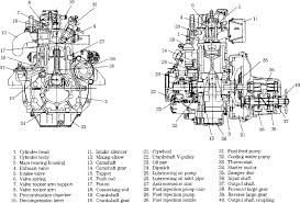 yanmar marine engine parts diagram wiring diagram parts of a marine diesel engine v12 engine mercury engine parts diagram parts of a