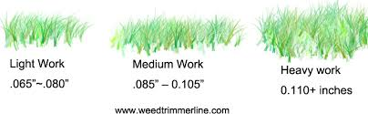 How To Buy The Best Trimmer Line Strimmer Line Weed Eater String