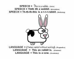 best Speech Corner images on Pinterest   Classroom     Pinterest