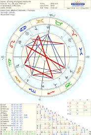 The Natal Chart Of King Henry Viii Richard Fidler