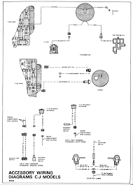 jeep cj7 wiring diagram wirdig